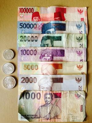 インドネシアルピアの新ルール