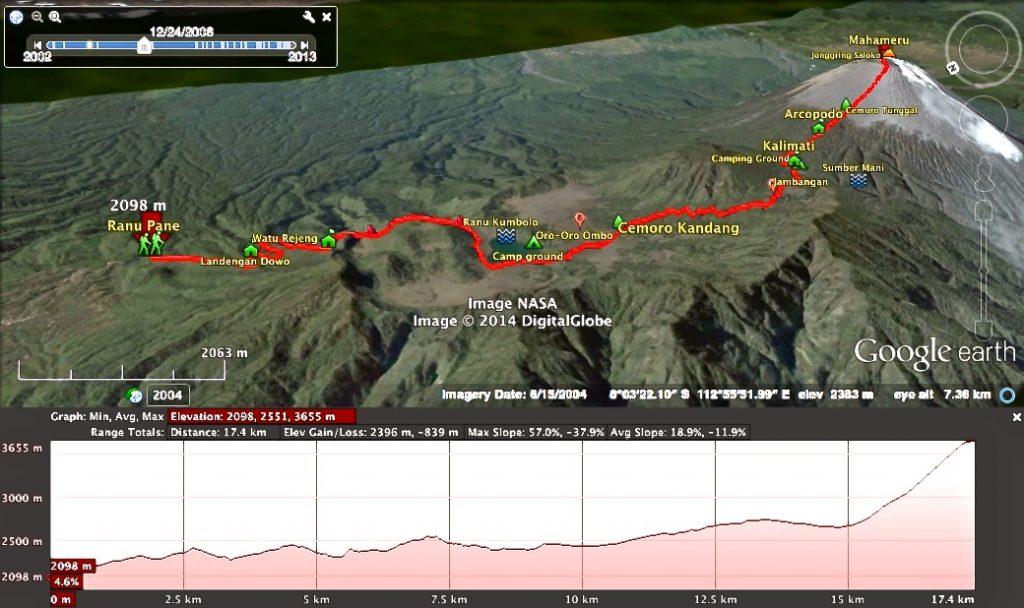 スメル山トレッキングマップ